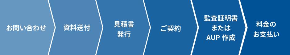 お問い合わせ→資料送付→見積書発行→ご契約→監査証明書またはAUP作成→料金のお支払い